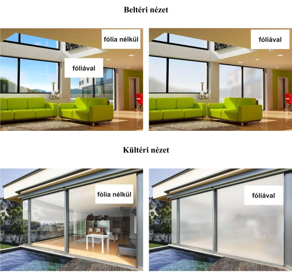 Belátás elleni ablakfólia